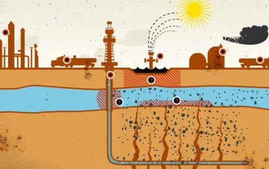 La técnica del fracking. Fuente: antonioaretxabala.blogspot.com.es.