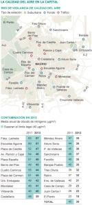 Red de vigilancia de la calidad del aire en Madrid. 16 enero 2012.