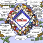 Juego del Monopoly: Club Bilderberg, G20, G8... Econoblognet.blogspot.com.